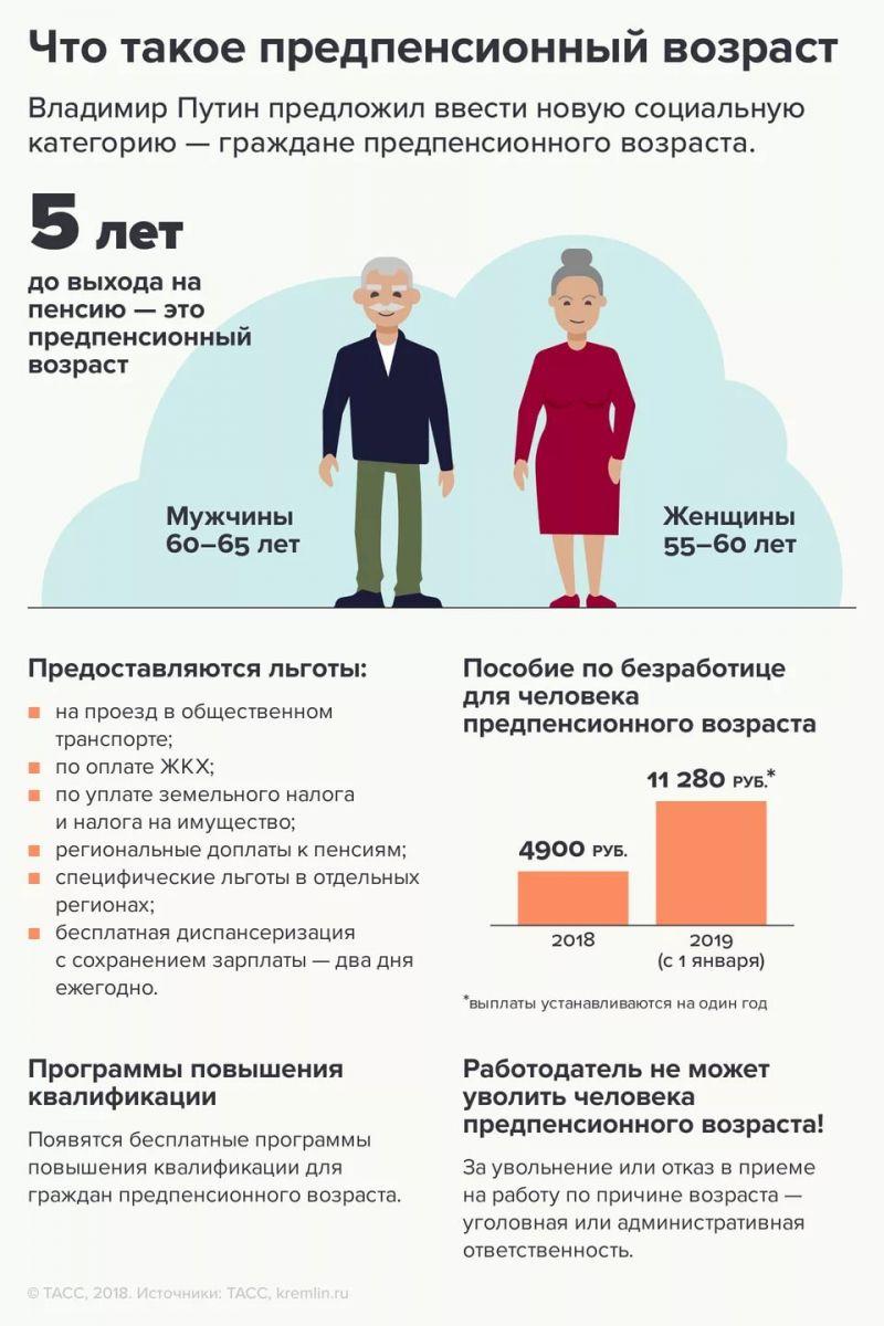 Услуга информирование граждан об отнесении к категории граждан предпенсионного возраста расчет пенсии сотруднику мвд в 2021 году калькулятор